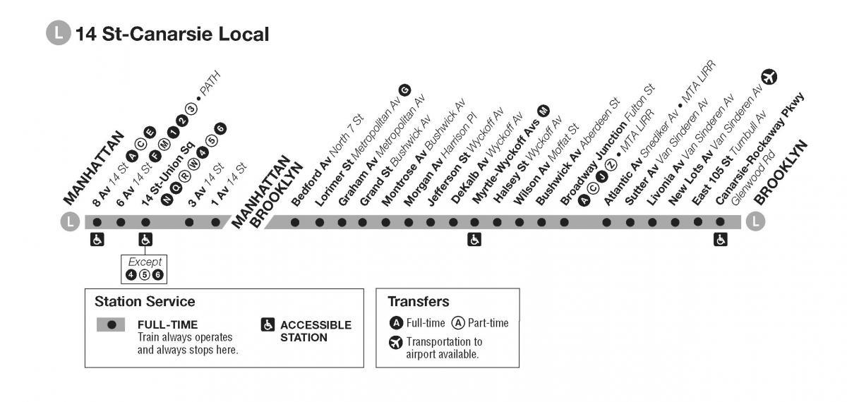 new york l tren mapa